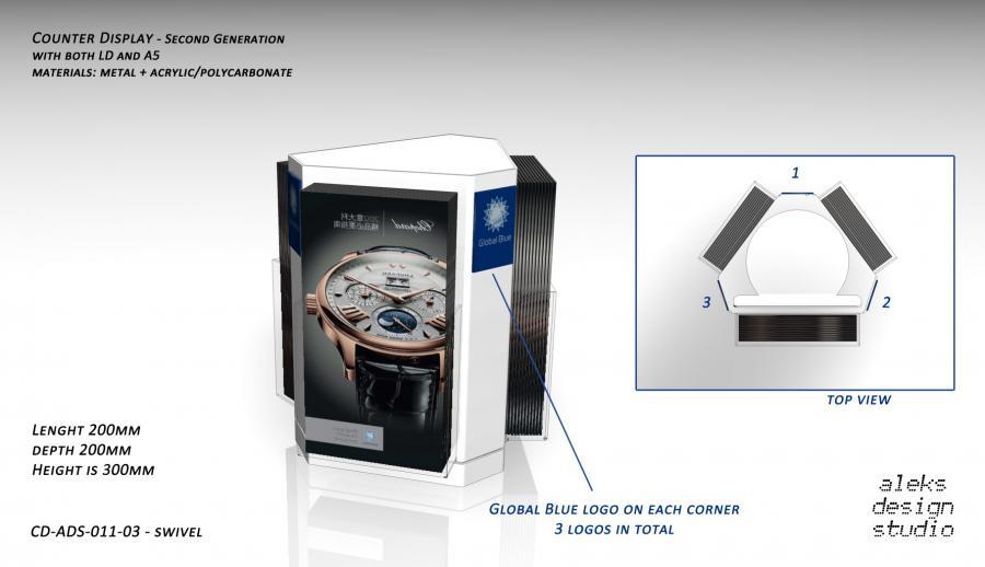 Displays global blue aleks design studio for Global design consultancy